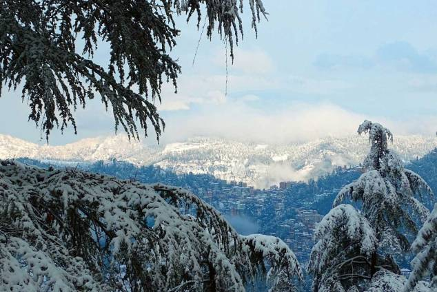 Hottest and Coldest Places in India
